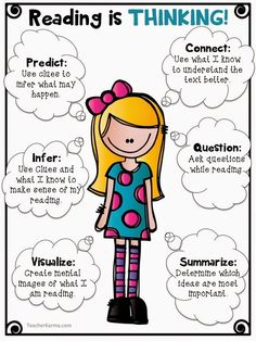 Reading is THINKING Freebie to improve Comprehension ~Would make a great bulletin board!