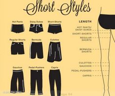 Tim Gunn's photo: My Fashion Bible offers this short-styles chart. I'm seeing a lot of short-shorts out there lately. What's your favorite length?