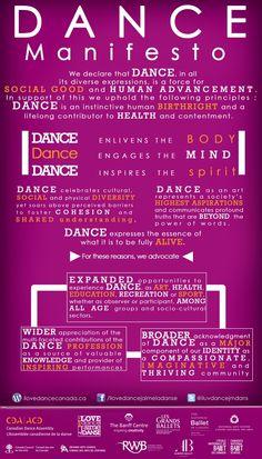 """Dance enlivens the body, engages the mind, inspires the spirit.""    Dance Manifesto via @iluvdancejmdans #whydancematters"