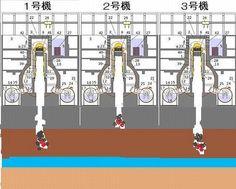 【東京電力(株)福島第一原子力発電所の事故に係る1号機、2号機及び3号機の炉心の状態】 http://pfx225.blog46.fc2.com/blog-entry-510.html… … 福島1Fからの核汚染は、東電には止められない。 地球汚染へと拡大中。