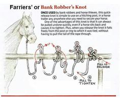 Farriers or Bank Robber's Knot