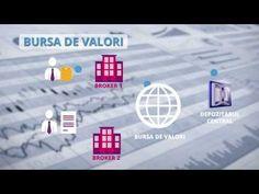 Blog -Site - Forum pentru  Investitori la Bursa de la București ! : Pont Bursier - Investitori începători - Ce înseamn... Blog Sites, Map, Bridge, Location Map, Maps