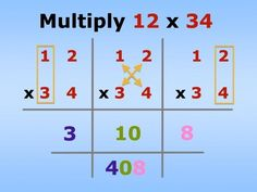 2 + 2 = 4. That's about as much math as I can handle without a calculator on a daily basis. I literally hate doing math more than anything in life, mostly because I'm not good at it—and I hate doing things I'm not good at. So, when I come across a cool math trick online that claims to make life easier for folks like me, I'm all ears. While calculus is (basically) useless for the average person's everyday life, multiplication, addition, subtraction, and percentages are all things we should be…