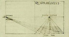 Miira Artist Tools | A Very Brief History of Linear Perspective
