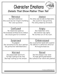 "This file contains a free chart to serve as a guide while students write narrative stories. Students should include details that ""show"" rather than ""tell"".  Details that show describe a character's actions and encourages readers to infer that a character is joyful, confused, etc."