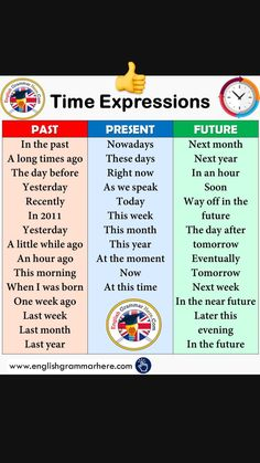 English Learning Spoken, Teaching English Grammar, English Writing Skills, English Language Learning, English Adjectives, English Sentences, English Phrases, Learn English Words, Vocabulary Practice