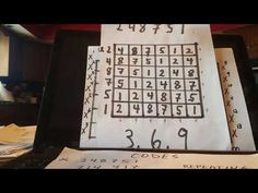Universal Law of Numbers Tesla Code 369 - YouTube