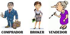 ¿Sabes que es un Broker? Descubre en este artículo que es un Broker y su diferencia con un Trader. ¿Para que son necesarios los Brokers? Te lo cuento