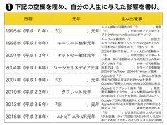 情報リテラシー論16テスト模範解答2016前編・長岡造形大学 http://yokotashurin.com/etc/yokotanid2016.html