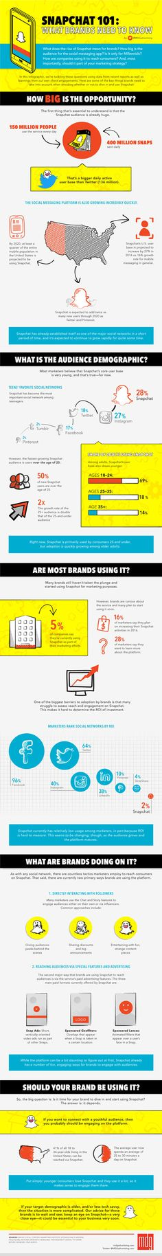 Marketing, Infographic and Content marketing on Pinterest