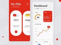 Top UI UX Design for Inspiration – on Behance Mobile App Design, Mobile App Ui, Dashboard Mobile, Dashboard Design, App Ui Design, User Interface Design, Ui Design Tutorial, Interaktives Design, Layout Design