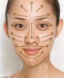 Como Fazer Automassagem Facial - #Automassagem #Como #facial #fazer Beauty Care, Beauty Hacks, Types Of Facials, Sport Nutrition, Face Exercises, Acne Facial, Face Yoga, Face Massage, Peeling
