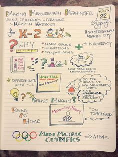 Visual Note Taking, Sketch Notes, Atlantic City, Numeracy, Differentiation, Comprehension, Doodles, Journey, Bullet Journal