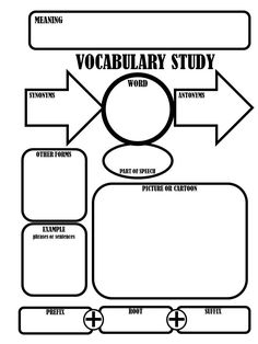 Tips & Tricks Teaching: Upper Elementary / Middle School Reading Freebies Vocab study graphic organizer. This can be able to enhance student vocabulary skill with these template. Vocabulary Strategies, Vocabulary Instruction, Teaching Vocabulary, Vocabulary Activities, Teaching Language Arts, Teaching Reading, Speech And Language, Listening Activities, Spelling Activities