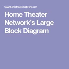 Home Theater Network's Large Block Diagram
