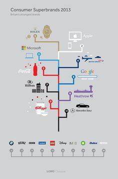 Consumer Superbrands 2013