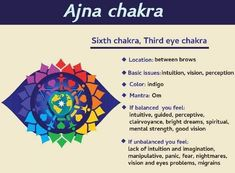 Chakra Locations, Eyes Problems, Mental Strength, Third Eye Chakra, Perception, Intuition, Spirituality, How Are You Feeling, Feelings