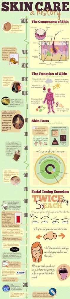 Skin Care!