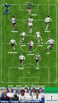 Best Football Team, Football Art, Liverpool Football Club, Image Foot, Tottenham Hotspur Football, England Football, Juventus Fc, Arsenal Fc, Sports Humor