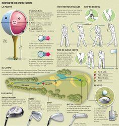 El vocabulario del golf
