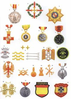 B:Decorations and Badges.