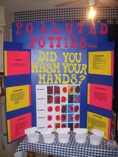 Science Fair Projects About Plants Growth | Science Fair Projects ...
