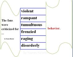 Another list of collocations with the word 'behaviour'.