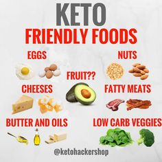 Tagged with food, diet, fat, keto, you are what you eat; Shared by Keto diet Cetogenic Diet, Low Carb Diet, Paleo Diet, Diet Meals, Matcha Benefits, Coconut Health Benefits, Keto Benefits, Comida Keto, Tomato Nutrition