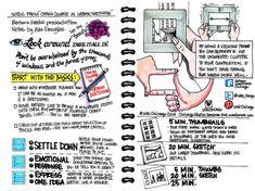 """A Crash Course in Urban Sketching"" Sketchnoted presentation: Wes Douglas"