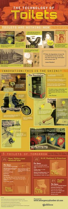 The Technology of Toilets [Infographic]. Yes Toilets are important.