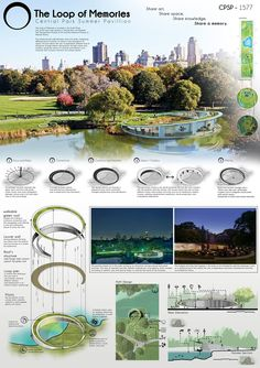 Clean, good visual explanations, good colour choices #LandscapeMasterplan