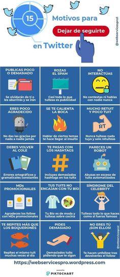 Vamos a descubrir 15 causas o razones muy habituales para perder seguidores en Twitter. Si no quieres recibir unfollows, procura cuidar estos aspectos.