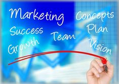 What Is Marketing Automation? How Can It Help Your Marketing Department? 5 Areas Marketing Automation Will Help You Succeed Digital Marketing Strategy, Marketing Plan, Sales And Marketing, Marketing Quotes, Inbound Marketing, Business Marketing, Content Marketing, Internet Marketing, Online Marketing