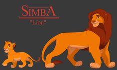 """ -------------------- Name: Simba Relation: Son of Mufasa and Sarabi Mate to Nala Father of Tanabi, Kopa, Shani, Aisha,. Lion King Names, Lion King Quotes, Lion King Timon, Simba And Nala, Disney Lion King, The Lion King 1994, Lion King Fan Art, Lion Art, Anime Lion"