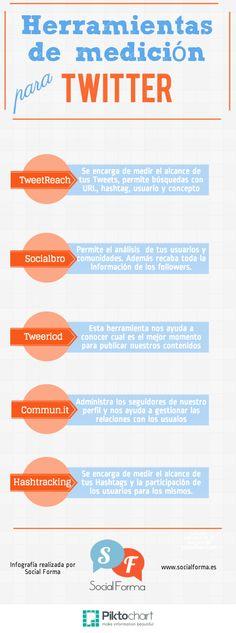 Herramientas de medición para Twitter #infografia #infographic #socialmedia