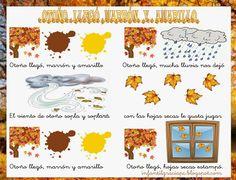 """¡Bienvenido al blog de Gracia del CEIP """"Pilar Martínez Cruz"""" de Huelva! Aquí podrás asomarte y ver nuestro día día en el cole donde juntos compartimos la maravillosa aventura de aprender."""