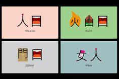 Resultado de imagen de sinogrammes