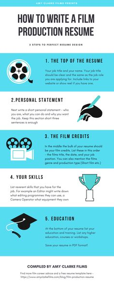 How to Write a Standard Entertainment Industry Assistant Resume ...