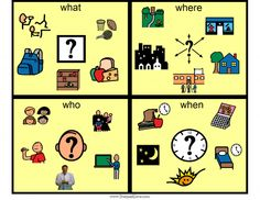"Questionable Materials: Lots of activities and visuals related to ""Wh"" Questions.  Could develop a lot of Aided Language Stimulation activities using these materials."