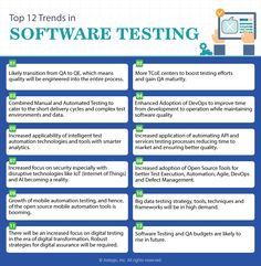 Top 12 Trends in Software Testing Manual Testing, Software Testing, Software Development, Change Management, Project Management, Testing Life Cycle, Web Design, Life Cycles, English Grammar
