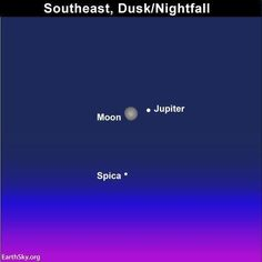 The bright star doing a dance with the Moon tonight is actually the giant planet Jupiter. They will move in tandem (conjunction) across tonight's sky. Check it out! Pic via earthsky.org.  May 7, 2017