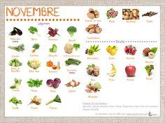 Calendrier fruits et légumes – Mois de Novembre