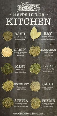 Learn how to better enhance your dishes with  imformation about the flavors of each herb as well as health benefits!