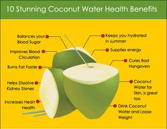 This Is What Happens To Your Body When You Drink Coconut Water On A Daily Basis!