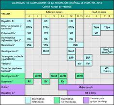 Importantes novedades en el calendario de vacunaciones del CAV-AEP para 2016   Comité Asesor de Vacunas