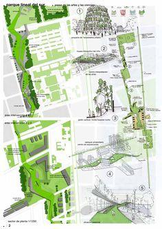Concurso Nacional de Ideas Parque Lineal del Sur. Resultados...Me gustó