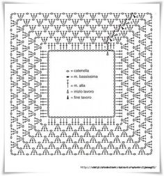 easy crochet from the top-down, crochet schemes, crochet diagrams Dress Crochet very elegant with step-by-step Pattern facilities. Delicacies in crochet Gabriela: Collection: Crochet Ranglan. crochet sunflower dress for baby girls - crafts ideas - crafts Poncho Au Crochet, Crochet Yoke, Crochet Poncho Patterns, Crochet Diagram, Crochet Blouse, Crochet Chart, Crochet Round, Crochet Stitch, Crochet Simple