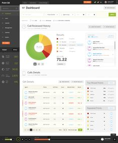Dashboard #ui #design #web