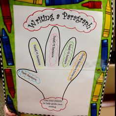 Cool idea for paragraph writing. Thumb is topic sentence, next 3 fingers are details, and pinkie is closing sentence.