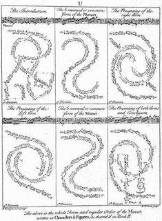 At an 18th c ball, the highest-ranking couple present was expected to open the dancing with a minuet - while the rest of the company watched. This 18th c step-chart for a minuet shows how complicated the dance could be. No wonder Charlotte kept practicing!
